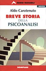 Breve storia della psicoanalisi