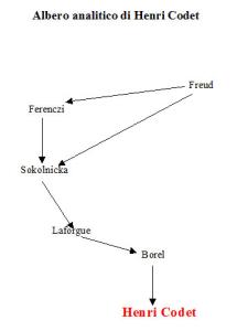 treecode