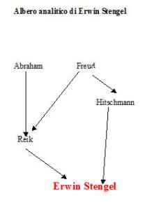 treesten