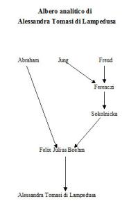 treetoma